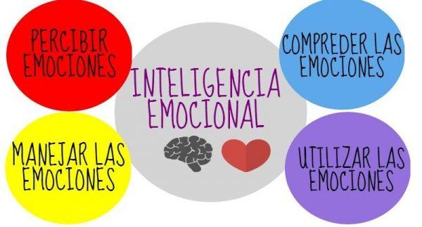dictando dictado espanol inteligencia emocional c1
